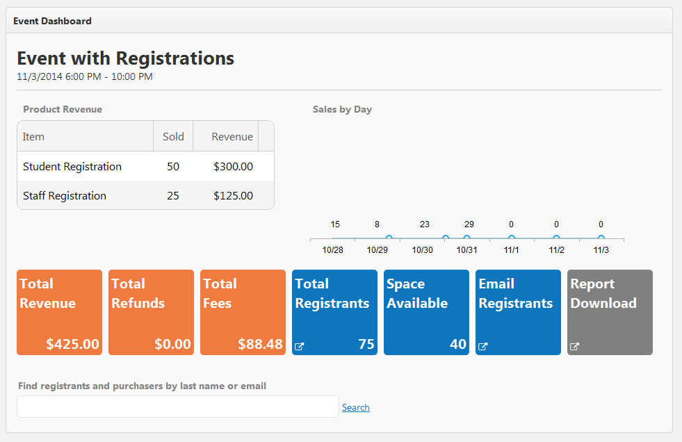Image of event dashboard