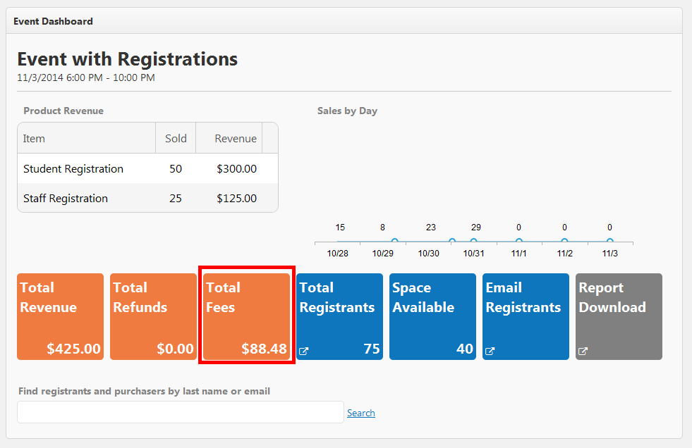 Total Fees tile highlighted.